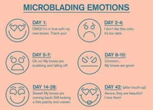 five-emotions-of-microblading